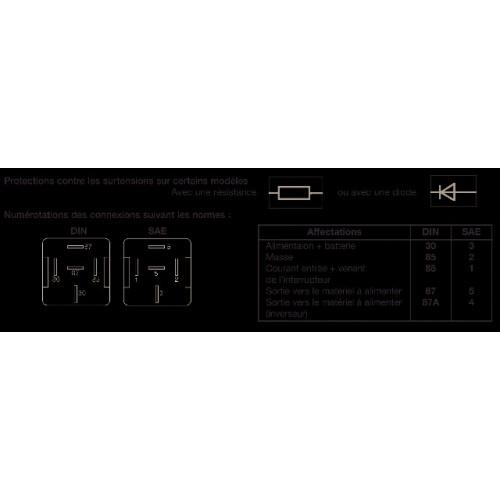 MICRO-RELAIS 12V 20A 4BR +RE