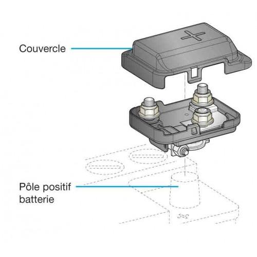 Boîtier de protection électrique pour 1 fusible MEGA