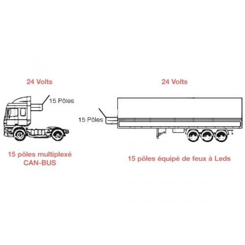 Adaptateur pour véhicule tracteur 24 Volts avec remorque 24 Volts équipées de feux à Leds