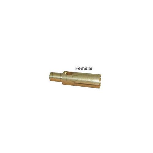 Contacts de puissance femelles 50 mm2 pour socle Y